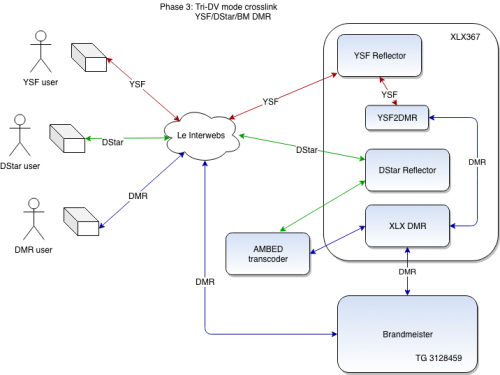 Diagram-Multi-Mode-XRefector.png